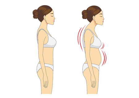 Incorrect standing posture make people have bad personality traits. Stock Illustratie