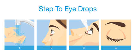 redness: Guide to eye treatment with eye drops for Redness, Dry Eyes, Allergy and Eye Itching.