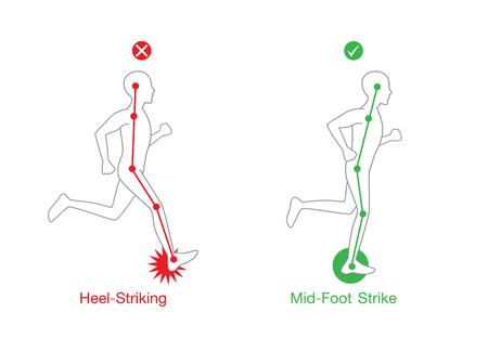 buena postura: La postura correcta para correr más rápido y en gran medida a reducir el riesgo de lesiones. Vectores