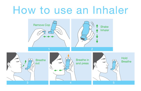 How to use an Inhaler for allergy patient which have problem about breathing.
