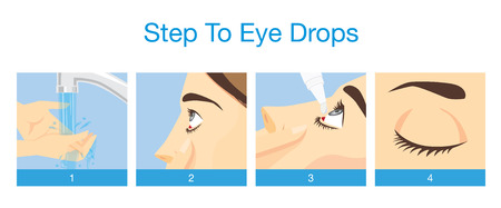Step to eye treatment with eye drops for Redness, Dry Eyes, Allergy and Eye Itching Illustration