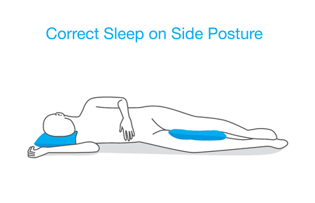 between: Sleeping on one side with place a pillow between knees to protect hips, pelvis and spine aligned.