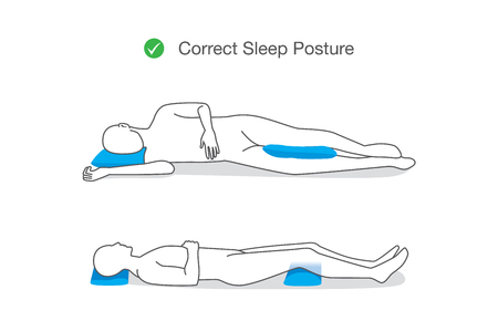 Korrekte Haltung beim Schlafen für die Aufrechterhaltung Ihres Körpers. Illustration zum gesunden Lebensstil