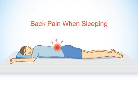 寝ているときの背中の痛みを持つ人々。健康的なライフ スタイルについての図。 写真素材 - 75639811