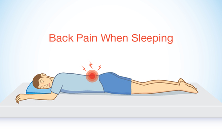 People with back pain when sleeping. Illustration about healthy lifestyle.