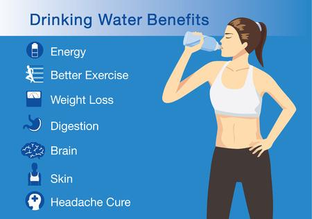 Donna sportiva con icona sana su acqua potabile.