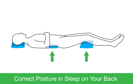 lying in bed: People put another pillow under the back of knees while lying down on bed. Correct sleep on back posture.