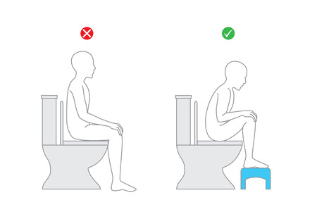 Correct posture when sitting on toilet seat for healthy. Put foot on bathing benches during excretion. Ilustrace
