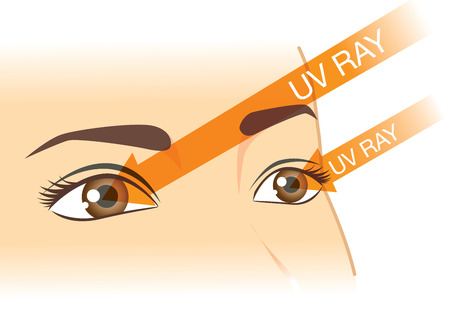 UV ray from sunlight straight into eyes of woman. Illustration about health and vision. Illustration