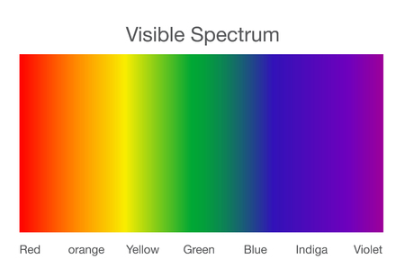 Visible spectrum of light. Illustration about Human vision.