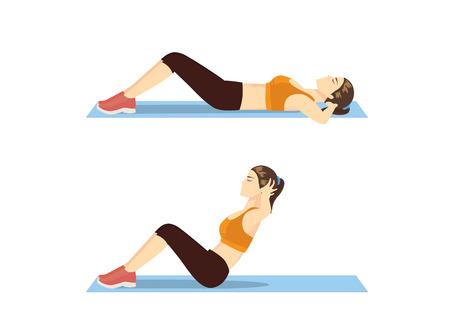 Mujer que estaba haciendo grasa sentarse en la alfombra. Ilustración sobre la correcta postura del ejercicio.
