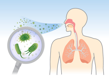 Looking Bacteria and Fungi into respiratory of human from breathe with Magnifying glass. Illustration about air pollution. Иллюстрация