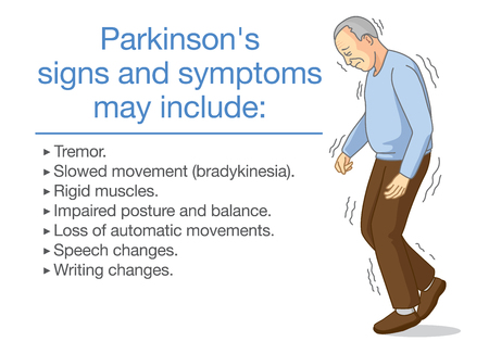 Illustration about Parkinson's disease symptoms and sign. Health problem of elderly people with abnormal nervous system.