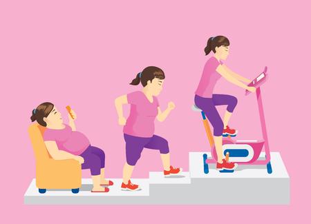 Dicke Frau, die Smartphone auf Sofa verwendet, ändert ihren Körper mit dem Aufstehen für das stationäre Übungsfahrrad. Konzeptillustration über schnelles Abnehmen.