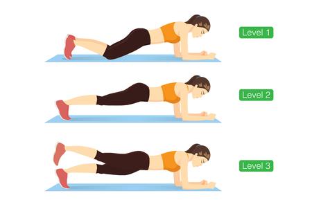 Diversi livelli di difficoltà per eseguire l'esercizio della plancia. Illustrazione sull'allenamento addominale.