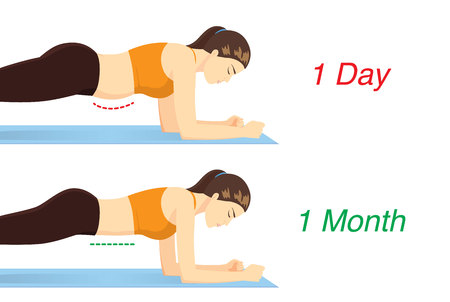 Woman reduce fat belly with doing Plank Exercise in 1 month. Illustration about workout for flat abdominal.