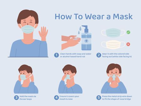 How to wear a mask for prevent virus and bacteria. Illustration about correct way to use surgical mask with cute young man cartoon.