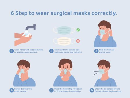 6 Step to wear surgical masks correctly. Illustration about correct way to use surgical mask for prevent Covid-19 with cute young man cartoon.