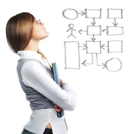 diagrama procesos: Mujer de negocios pensando en diagrama de flujo sobre fondo blanco