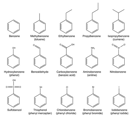 Chemical formulas of benzene and its derivatives  Illustration