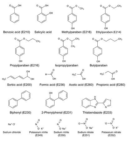 formic: F�rmulas qu�micas estructurales de alimentos y conservantes cosm�ticos parabenos, s�rbico, benzoico, salic�lico, �cido f�rmico, ac�tico, propi�nico, bifenilo, o-fenilfenol, tiabendazol, cloruro de sodio, nitritos y nitratos, vector, aislado en blanco Vectores