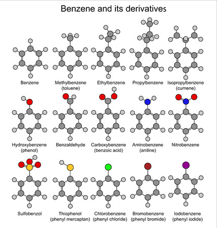 Chemical formulas of benzene and its derivatives Vector