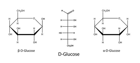 acyclic: Structural chemical formulas of glucose