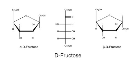 acyclic: Structural chemical formulas of fructose