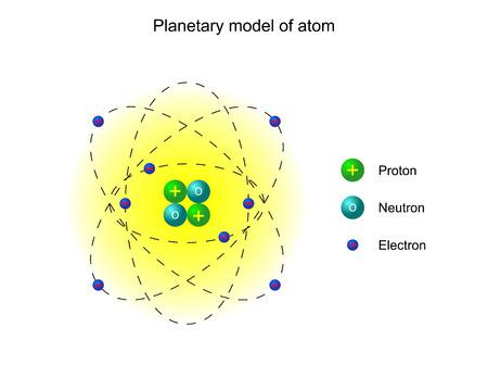 Planetáris atom modell Ernest Rutherford, illusztráció, elszigetelt, fehér Illusztráció