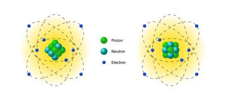 Illustration of atom model, isolated on white background