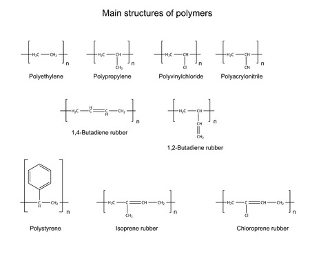 polystyrene: Structural chemical formulas of main polymers  rubbers, polystyrene, polyacrylonitrile, polyvinylchloride, polypropylene, polyethylene, 2d illustration, isolated on white background Illustration