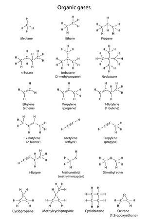 Methan Ethan Propan Butan Molekül Auf Weißem Hintergrund
