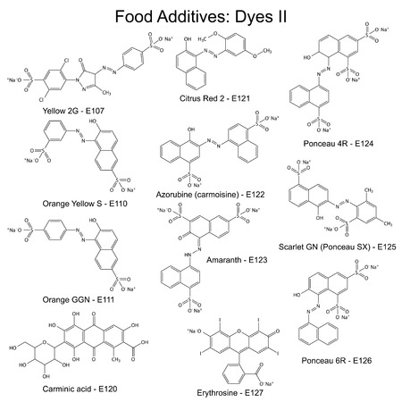 supplementation: Food dyes - structural chemical formulas of food additives, second set E107-E127, 2d illustration on a white background, vector, eps 8 Illustration