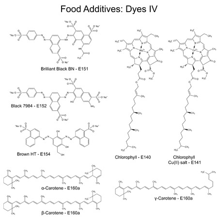 supplementation: Food dyes - structural chemical formulas of food additives, fourth set E151-E160a, E140-141, 2d illustration on a white background, vector, eps 8