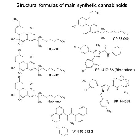 recreational drug: Chemical formulas of main synthetic cannabinoids, 2d illustration