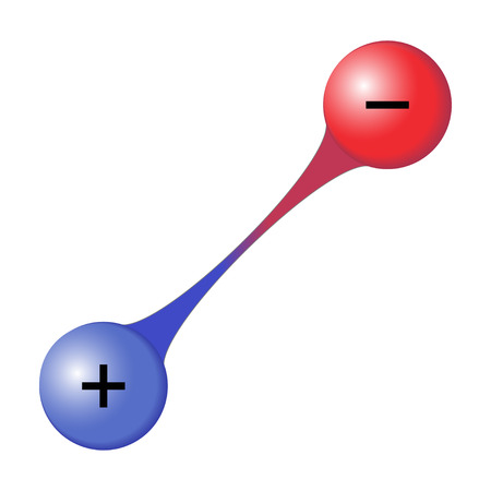 Interaction between two oppositely charged particles on white background Çizim