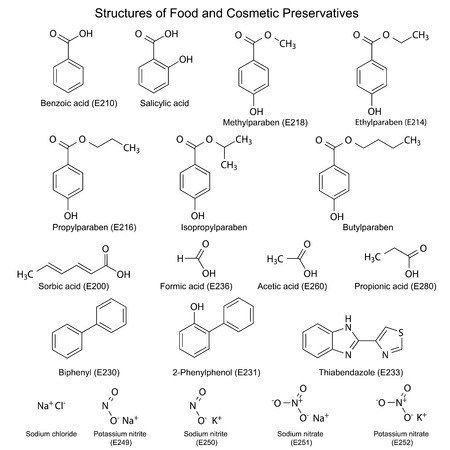 Structural chemical formulas of food and cosmetic preservatives: parabens, sorbic, benzoic, salicylic, formic, acetic, propionic acids, biphenyl, 2-phenylphenol, thiabendazole, sodium chloride, nitrites and nitrates, vector, eps8 Ilustração