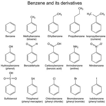 solvant: Formules chimiques structurels de benz�ne et de ses d�riv�s, illustrations 2d sur blanc, vecteur, EPS 8 Illustration