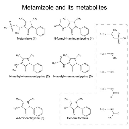 inflammatory: Structural chemical formulas of metamizole and its metabolites, 2d illustration, vector, eps 8