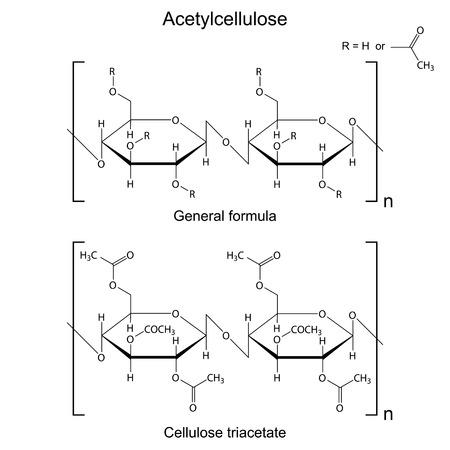 celulosa: Fórmula estructural química del polímero de celulosa acetil, 2d ilustración, vector, eps 8 Vectores