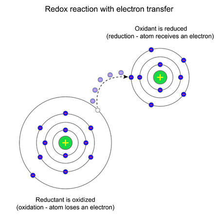oxidation: Model of redox reaction with electron transfer, 2d illustration, isolated on white, vector, eps 8