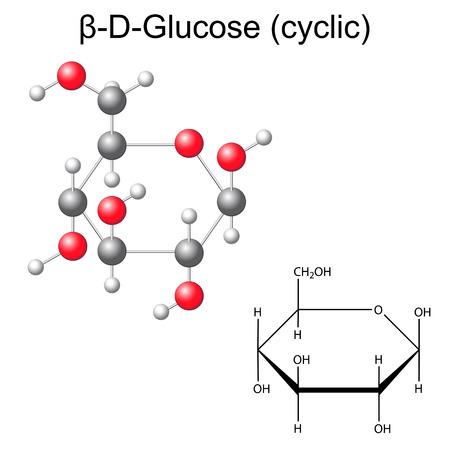 Fórmula estructural química y el modelo de la glucosa - beta-D-glucosa, ilustración 2d y 3d, vector, aislado en fondo blanco Ilustración de vector