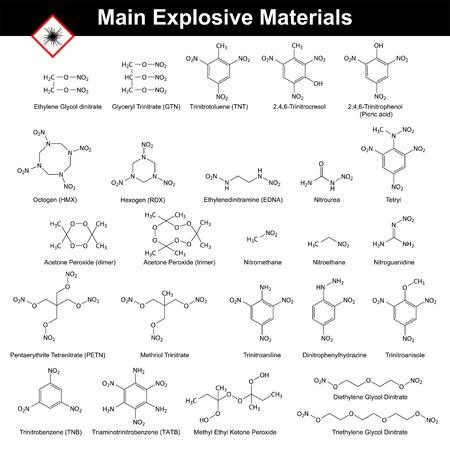 폭발성 재료 - 구조 분자 수식, 흰색 배경에 고립 된 2 d 벡터, 분기 EPS 8
