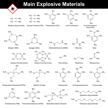 Explosive materials - structural molecular formulas, 2d vector isolated on white background, eps 8 Illustration