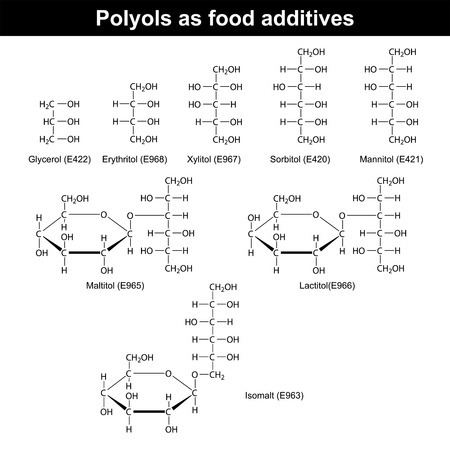 food additives: Polyols which are used as food additives - structural chemical formulas, 2d vector, eps 8