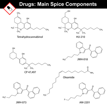 tetrahydrocannabinol: Main spice compounds - synthetic cannabinoids, structural chemical formulas of molecular structure, 2d vector isolated on white background