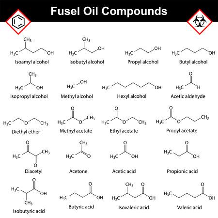 destilacion: Los compuestos orgánicos de aceite de fusel, fórmulas químicas estructurales moleculares, sustancias de destilación de alcohol, vector 2d aislado en fondo blanco, eps 8