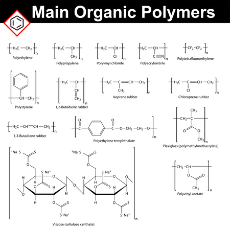 polystyrene: Structural chemical formulas of main polymers: rubbers, polystyrene, polyacrylonitrile, polyvinyl chloride, polyvinyl acetate, viscose, polypropylene, polyethylene, teflon, plexiglass, 2d vector, isolated on white background Illustration