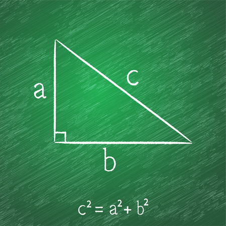 Illustration of the Pythagorean theorem on blackboard, chalk stained, 2d vector. Texture on a separate layer