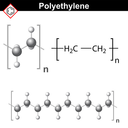 Structural chemical formula and model of polyethylene molecule